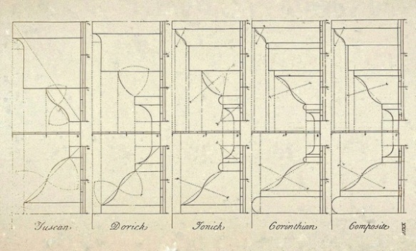 Figure 2. James Gibbs, Rules for Drawing the Several Parts of Architecture (1732), Plate XXIV.