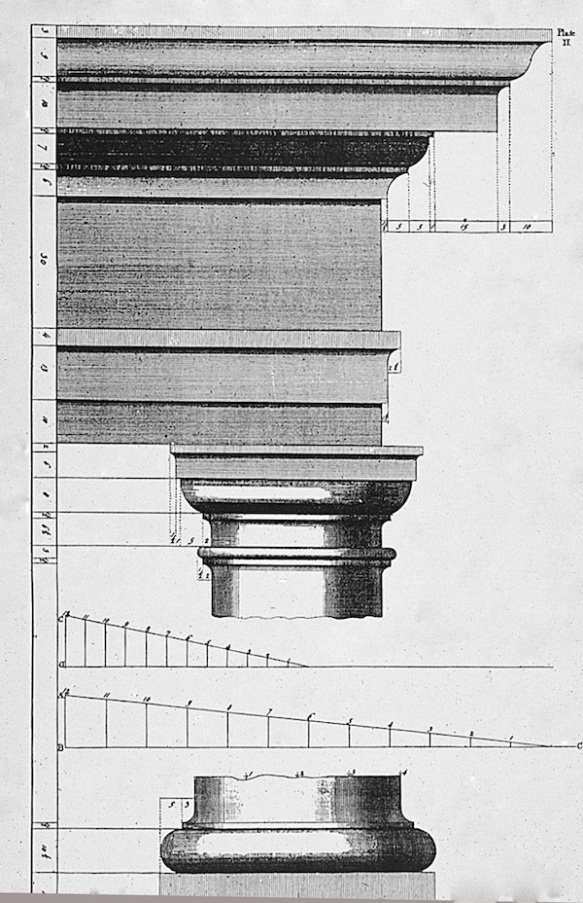 Figure 3. Abraham Swan, The British Architect (1745), Plate II.