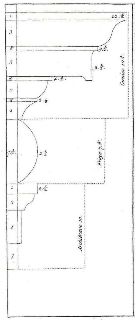 Figure 5. William Salmon, Palladio Londinensis (Second edition, 1738), Plate XXIX (detail).
