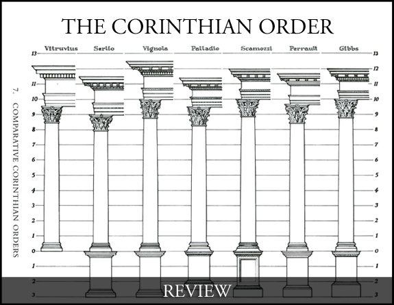 Review the History of the Corinthian Order from Chadsworth Columns
