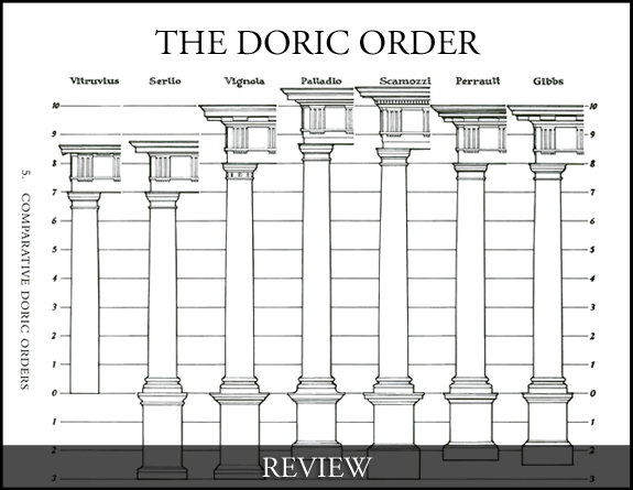 Review the History of the Doric Order from Chadsworth Columns