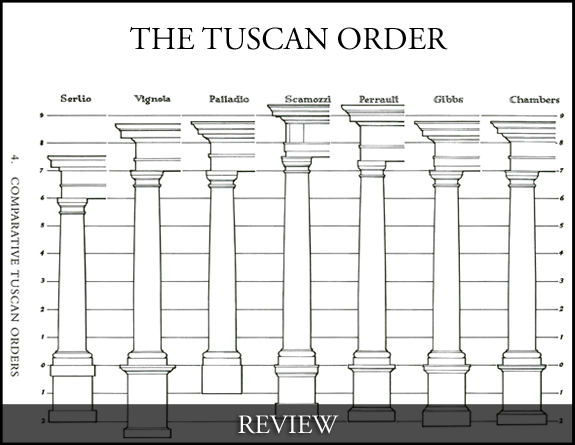 Review the History of the Tuscan Order from Chadsworth Columns